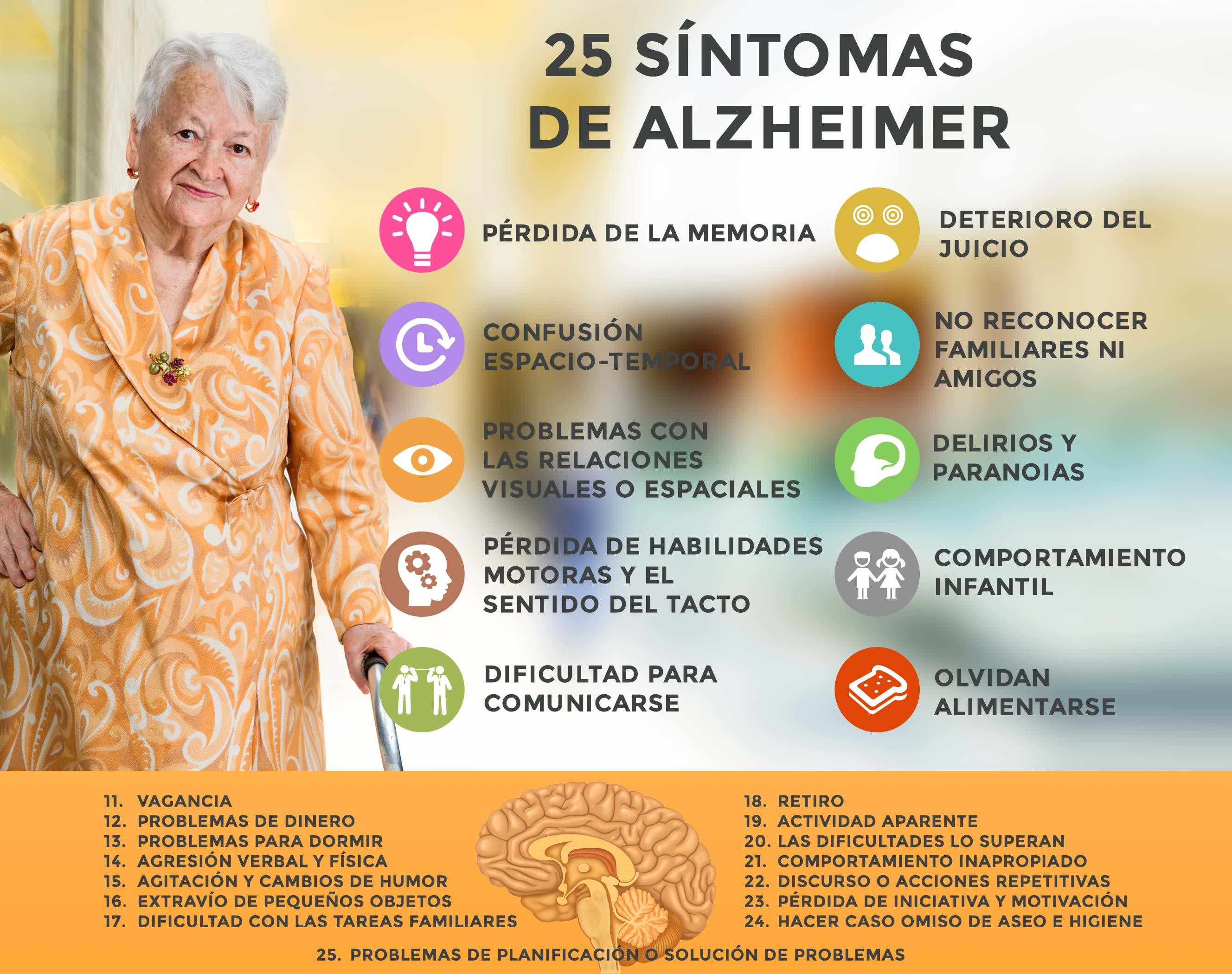 síntomas de la enfermedad de Alzheimer